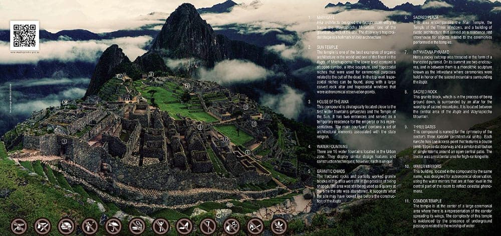 Map of Machu Picchu showing the most important sites of the Inca site